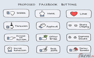 Proposed Facebook Button