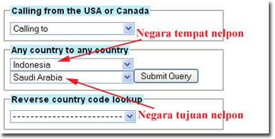 Kode Negara