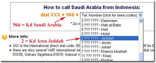 Kode Telepon Negara dan Area