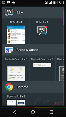 Widget di Android